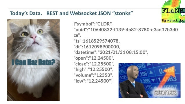 """4 I Can Haz Data? Today's Data. REST and Websocket JSON """"stonks"""" {""""symbol"""":""""CLDR"""", """"uuid"""":""""10640832-f139-4b82-8780-e3ad37b..."""