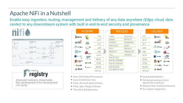 8 Apache NiFi in a Nutshell Enable easy ingestion, routing, management and delivery of any data anywhere (Edge, cloud, dat...