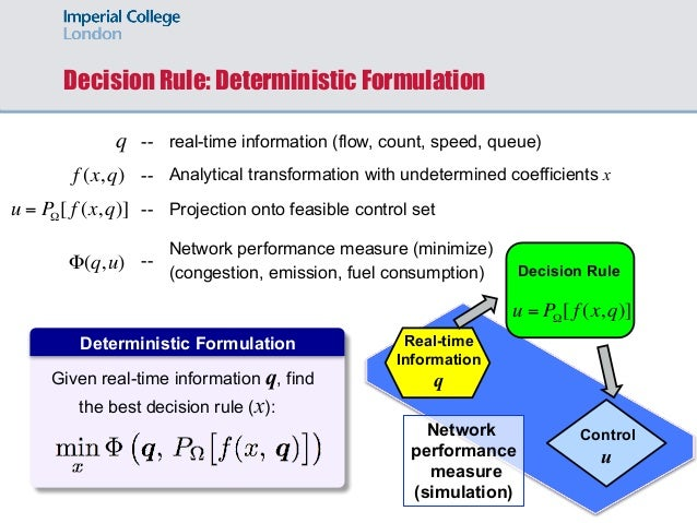 -- real-time information (flow, count, speed, queue) -- Analytical transformation with undetermined coefficients x -- Proj...
