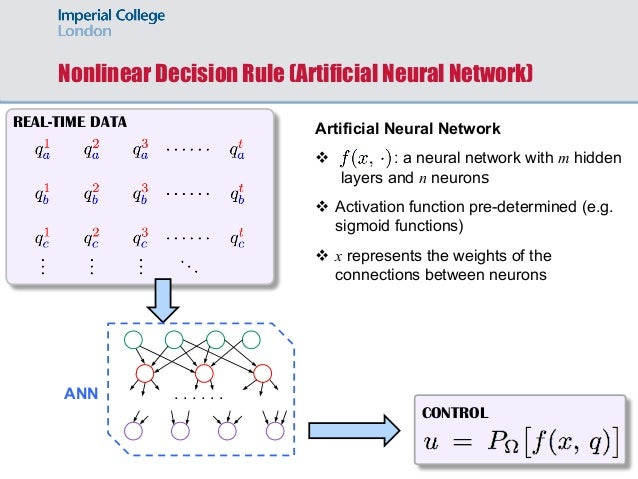 Nonlinear Decision Rule (Artificial Neural Network) REAL-TIME DATA CONTROL ANN . . . . . . Artificial Neural Network v : a...