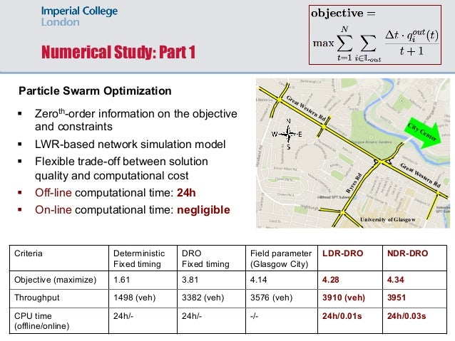Numerical Study: Part 1 Particle Swarm Optimization Great Western Rd Great Western Rd ByresRd City Center University of Gl...