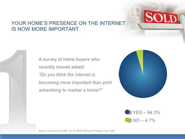 """YOUR HOME'S PRESENCE ON THE INTERNET IS NOW MORE IMPORTANT A survey of home buyers who recently moved asked:  """" Do you thi..."""