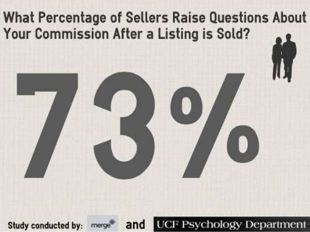 Do Realtors Earn Their Commission?