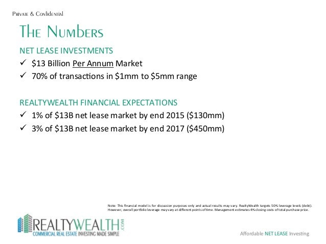 Net Lease Investment