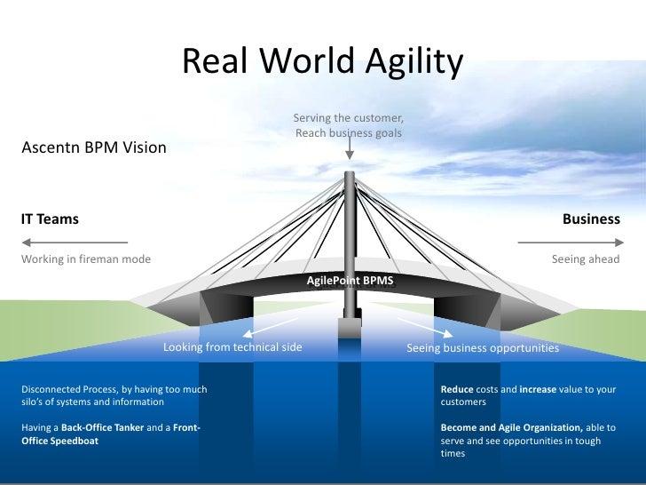 Serving the customer,<br />Reach business goals<br />Ascentn BPM Vision<br />IT Teams<br />Business <br />Working in firem...