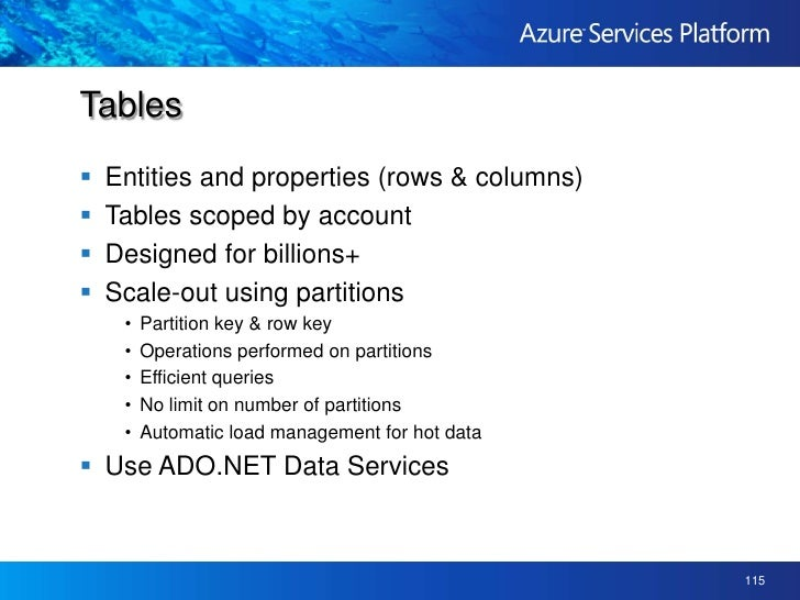 Store startup config data in the Azure config files<br />Retire use of web.config<br />Use Azure tables to store shared co...