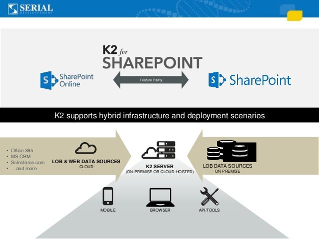 Real world experience with SharePoint and k2 workflows