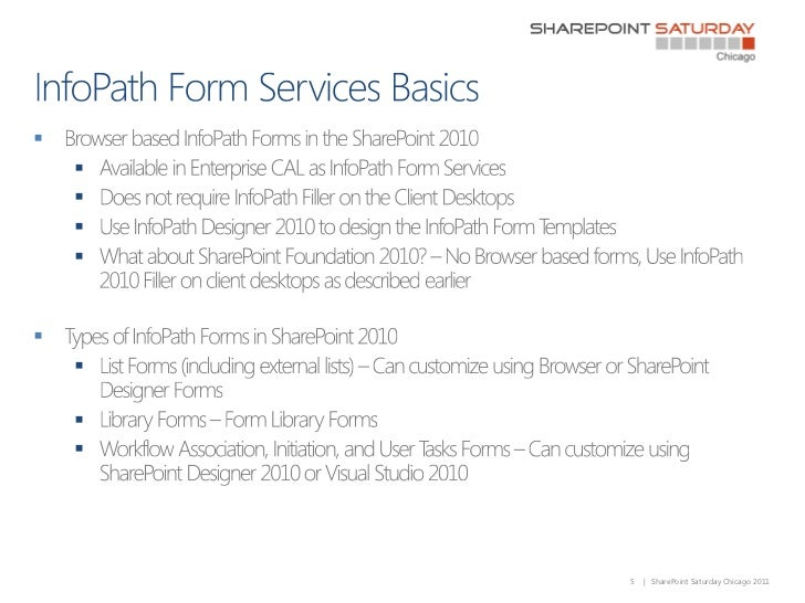 sharepoint 2010 form library