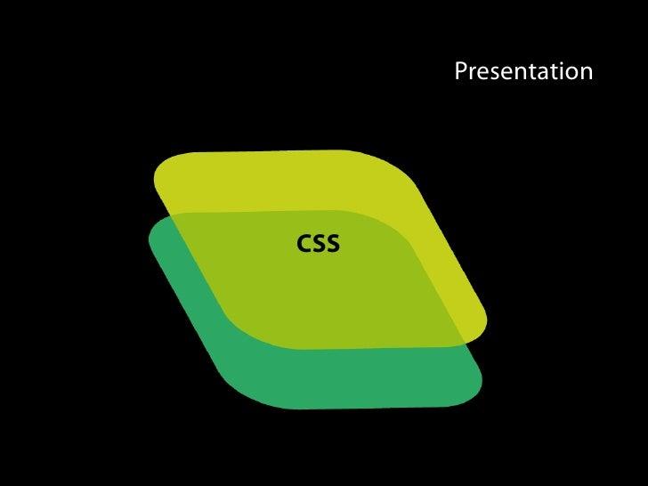 Presentation     CSS