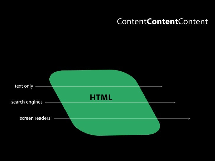 ContentContentContent      text only   search engines                     HTML     screen readers