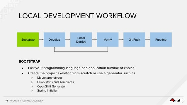 OPENSHIFT TECHNICAL OVERVIEW BOOTSTRAP ● Pick your programming language and application runtime of choice ● Create the pro...