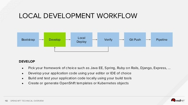OPENSHIFT TECHNICAL OVERVIEW112 DEVELOP ● Pick your framework of choice such as Java EE, Spring, Ruby on Rails, Django, Ex...