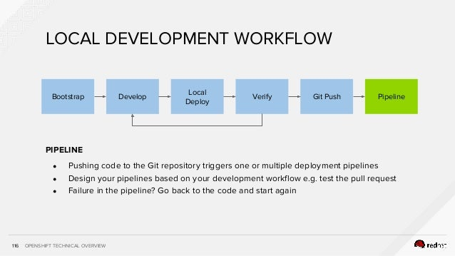 OPENSHIFT TECHNICAL OVERVIEW PIPELINE ● Pushing code to the Git repository triggers one or multiple deployment pipelines ●...