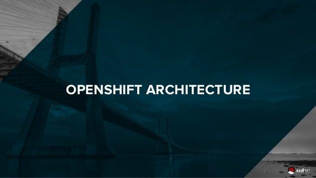OPENSHIFT ARCHITECTURE