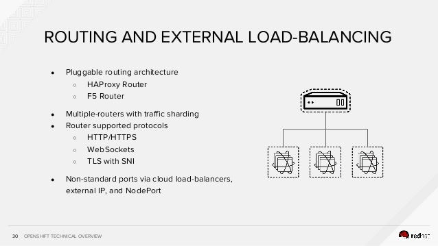 OPENSHIFT TECHNICAL OVERVIEW30 ● Pluggable routing architecture ○ HAProxy Router ○ F5 Router ● Multiple-routers with traff...