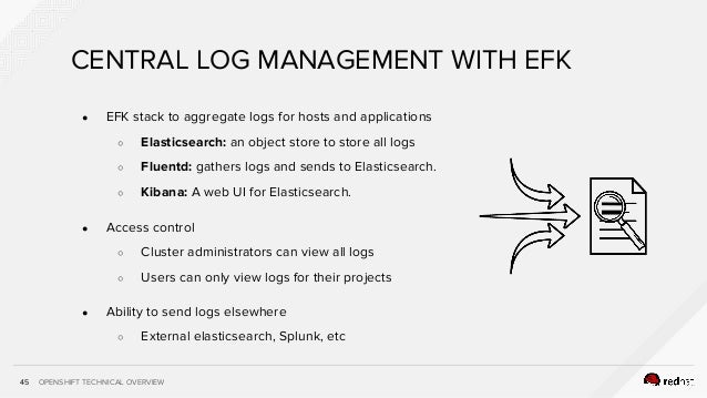 OPENSHIFT TECHNICAL OVERVIEW45 ● EFK stack to aggregate logs for hosts and applications ○ Elasticsearch: an object store t...