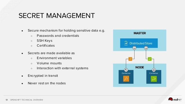 OPENSHIFT TECHNICAL OVERVIEW NODE MASTER ● Secure mechanism for holding sensitive data e.g. ○ Passwords and credentials ○ ...