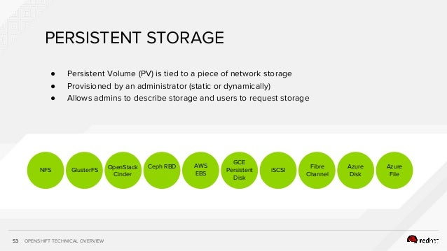 OPENSHIFT TECHNICAL OVERVIEW53 ● Persistent Volume (PV) is tied to a piece of network storage ● Provisioned by an administ...