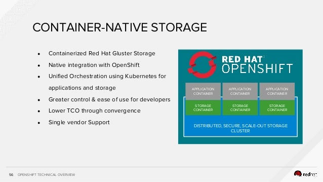 OPENSHIFT TECHNICAL OVERVIEW56 ● Containerized Red Hat Gluster Storage ● Native integration with OpenShift ● Unified Orche...