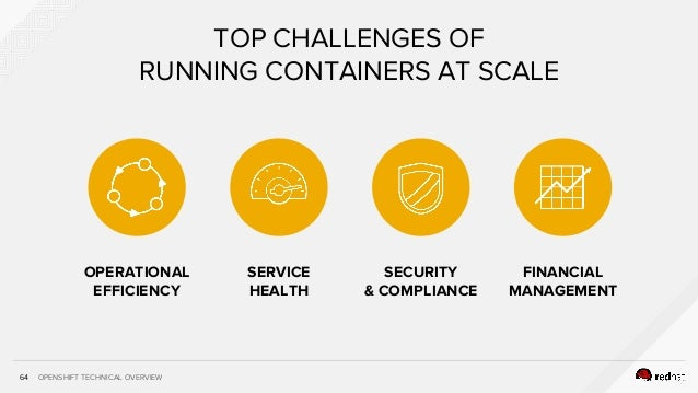 OPENSHIFT TECHNICAL OVERVIEW64 TOP CHALLENGES OF RUNNING CONTAINERS AT SCALE SERVICE HEALTH SECURITY & COMPLIANCE FINANCIA...