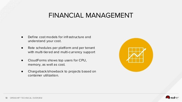 OPENSHIFT TECHNICAL OVERVIEW ● Define cost models for infrastructure and understand your cost. ● Rate schedules per platfo...