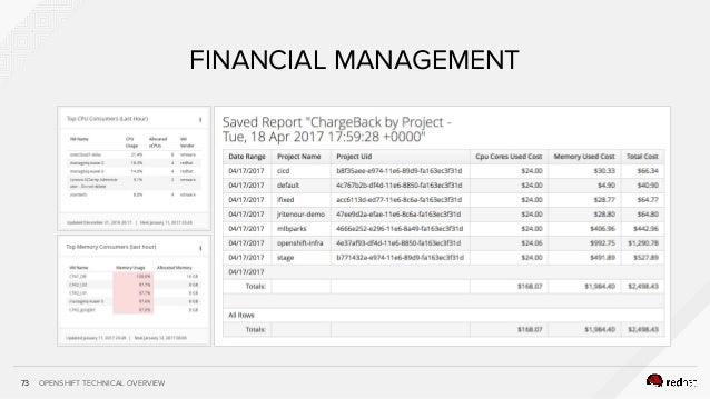 OPENSHIFT TECHNICAL OVERVIEW73 FINANCIAL MANAGEMENT