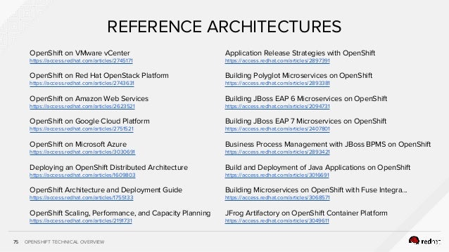 OPENSHIFT TECHNICAL OVERVIEW OpenShift on VMware vCenter https://access.redhat.com/articles/2745171 OpenShift on Red Hat O...