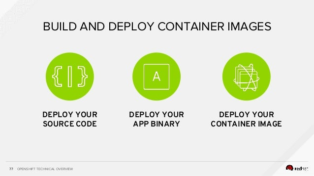 OPENSHIFT TECHNICAL OVERVIEW77 BUILD AND DEPLOY CONTAINER IMAGES DEPLOY YOUR SOURCE CODE DEPLOY YOUR APP BINARY DEPLOY YOU...