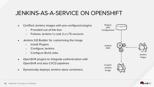 OPENSHIFT TECHNICAL OVERVIEW98 JENKINS-AS-A-SERVICE ON OPENSHIFT ● Certified Jenkins images with pre-configured plugins ○ ...