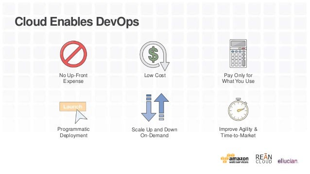 Join Us to Explore DevOps on AWS with REAN Cloud