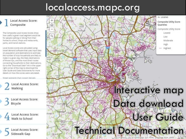 Local Access Scores Overview