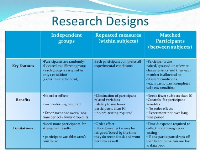 Cross-sectional research designs  Data is collected at one time from participants of all ages and different groups are co...