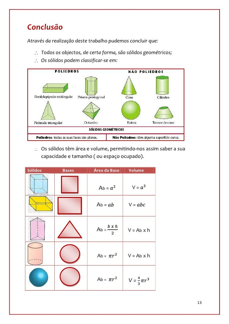 surface area and volume of 3d shapes formulas filetype pdf
