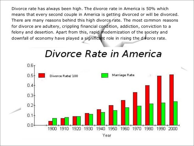 rising divorce rates This legal transformation was only one of the more visible signs of the divorce revolution then sweeping the united states: from 1960 to 1980, the divorce rate more in 1979, one prominent scholar wrote in the journal of divorce that divorce even held growth potential for mothers, as they could enjoy increased personal.