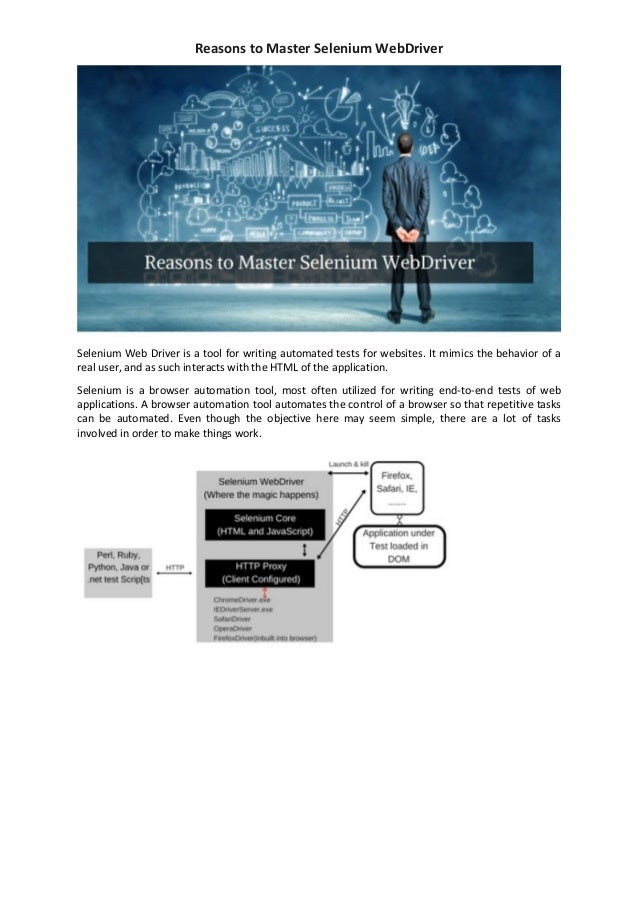 Reasons to Master Selenium Webdriver