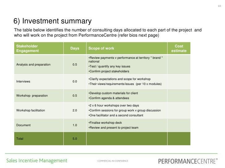 Sales incentive plan review process
