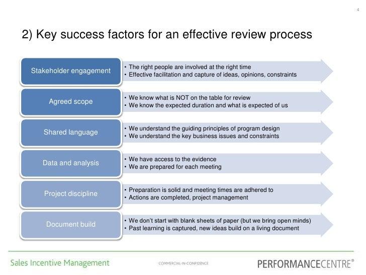 2) Key success factors for an effective review process<br />4<br />