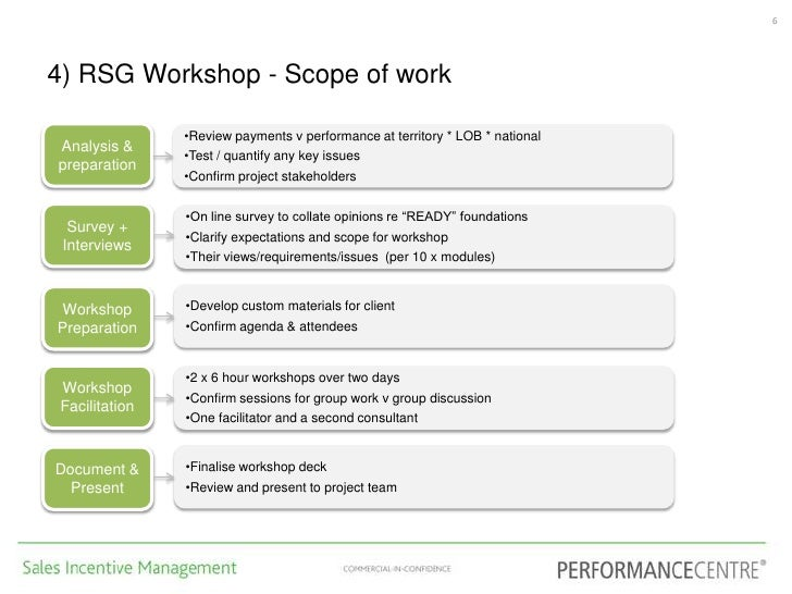 4) RSG Workshop - Scope of work<br />6<br />Analysis & preparation<br /><ul><li>Review payments v performance at territory...