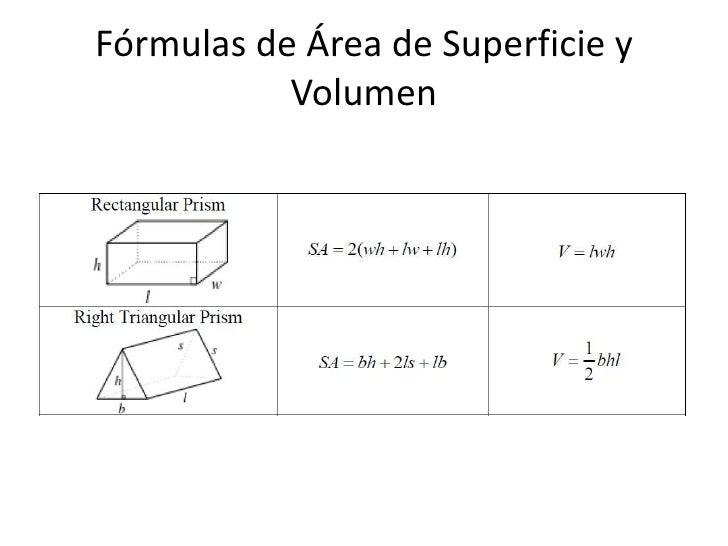 Superficie de Área y Volumen