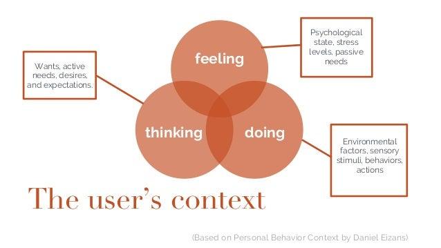 thinking doingfeeling The user's context