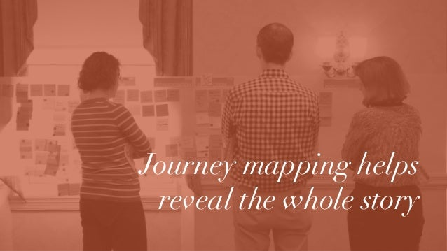 Three kinds of insight STRATEGIC DIRECTION USER EXPERIENCE DESIGN DECISIONS