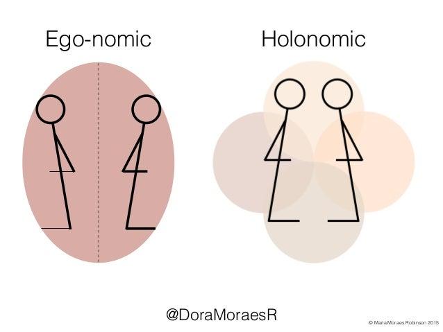 Human Values as the Foundation of Deep Transformational Change - Maria Moraes Robinson Slide 3