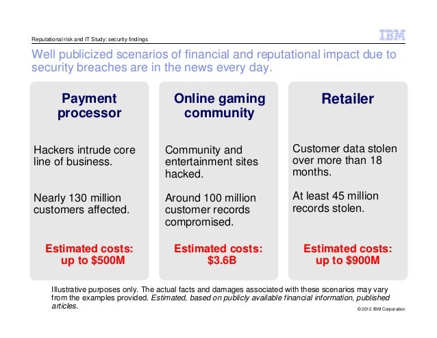 Reputational risk and IT - drj.com