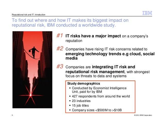Reputational risk and IT - www-05.ibm.com