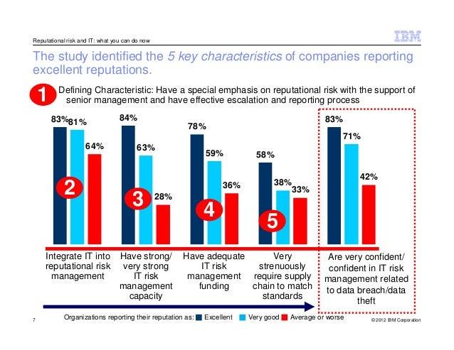New IBM and Ponemon Study Examines the Economics of IT ...