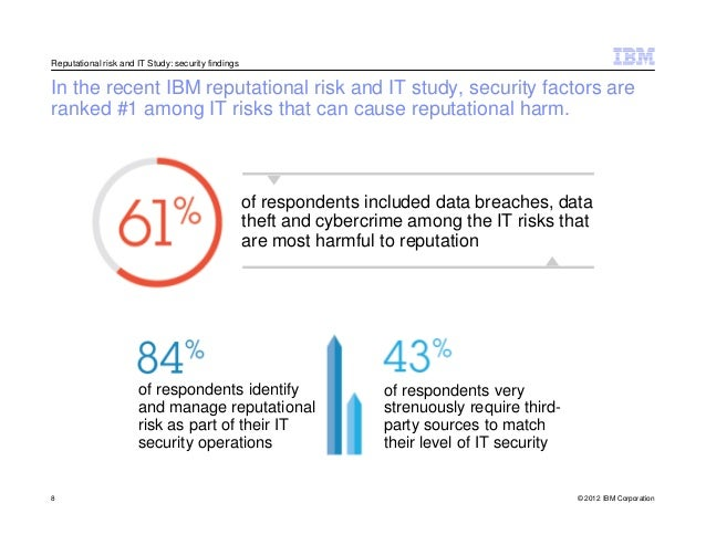 Risk and Fraud Management Consulting Services | IBM