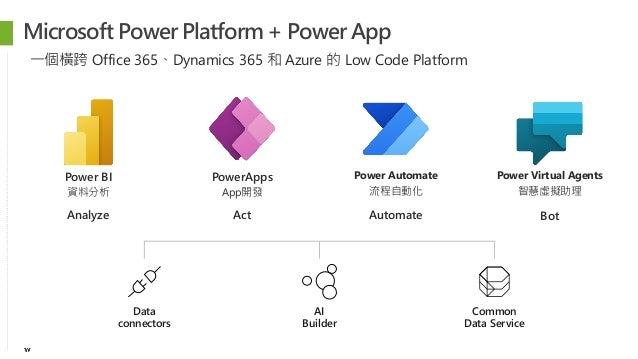 Microsoft Power Platform + Power App 一個橫跨 Office 365、Dynamics 365 和 Azure 的 Low Code Platform Common Data Service Data con...