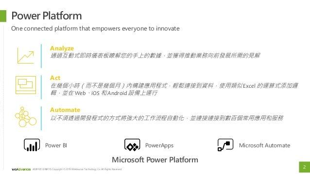 Power Platform One connected platform that empowers everyone to innovate 2 緯謙科技 版權所有 Copyright © 2019 WiAdvance Technology...