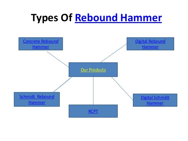 Our Products Digital Rebound Hammer Concrete Rebound Hammer Digital Schmidt Hammer Schmidt Rebound Hammer RCPT Types Of Re...