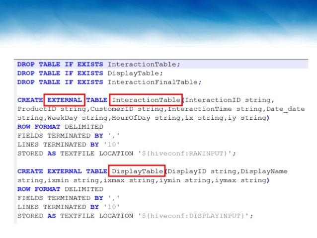 Orchestrieren? Azure Data Factory C# MapReduce Hive Pig Stored Procedures